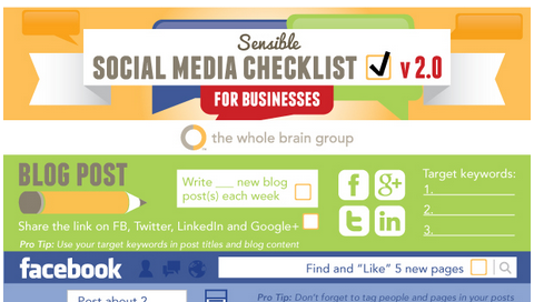 WholeBrainGroup_SocialMediaChecklist