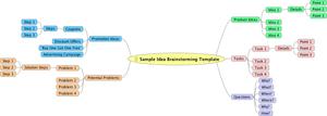 Idea Brainstorming Example